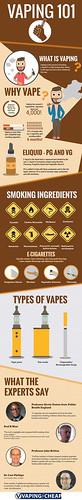 Vaping Infographic