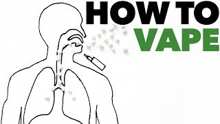 How to Vape – ZB Vape Faculty